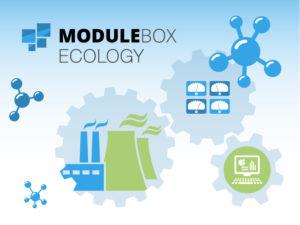 Интересное: статья с техническим обзором по продукту Merusoft Ecology