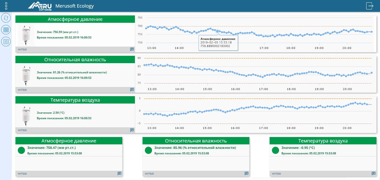 Интеграция метеостанции Viasala серии WXT530