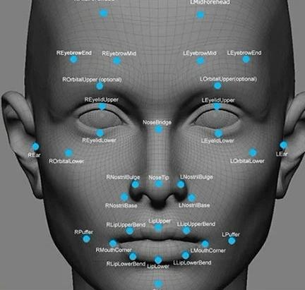 Зональное позиционирование с системой распознавания лиц