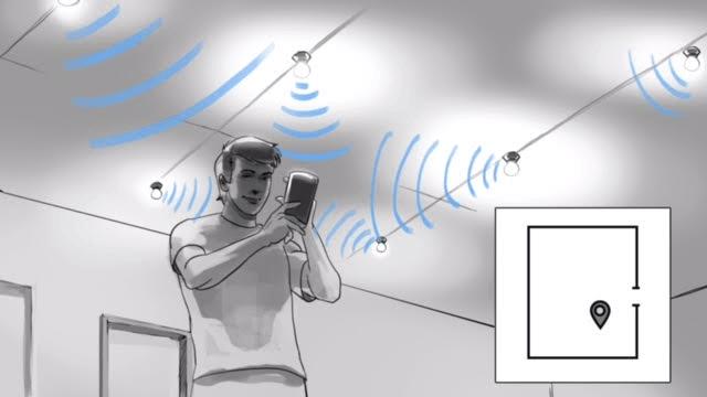 Технологии позиционирования RTLS