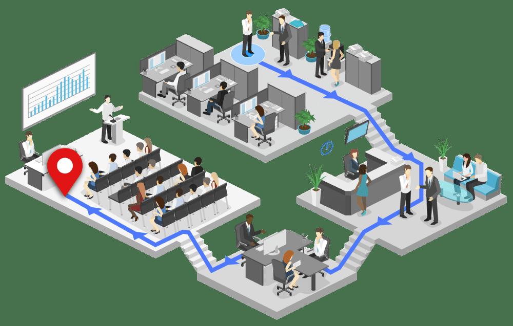 Smart Building – умные бизнес-центры и системы позиционирования внутри помещений