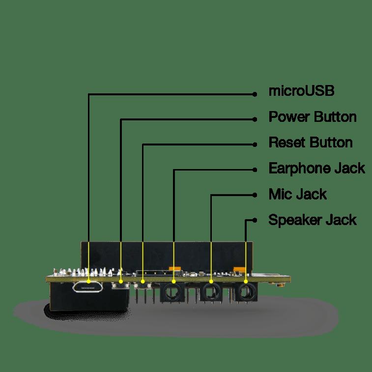 NB-IoT модуль RAK2013